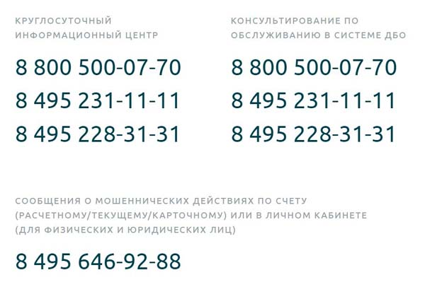 Контакты Экспобанка