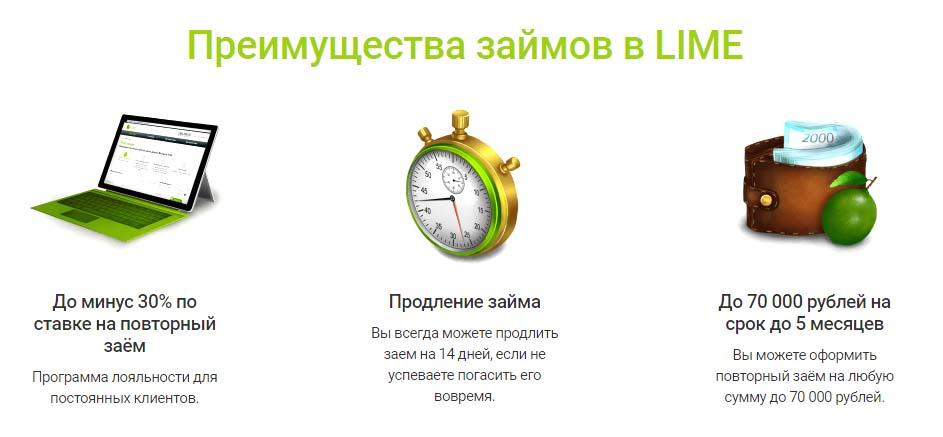Преимущества займов в LIME